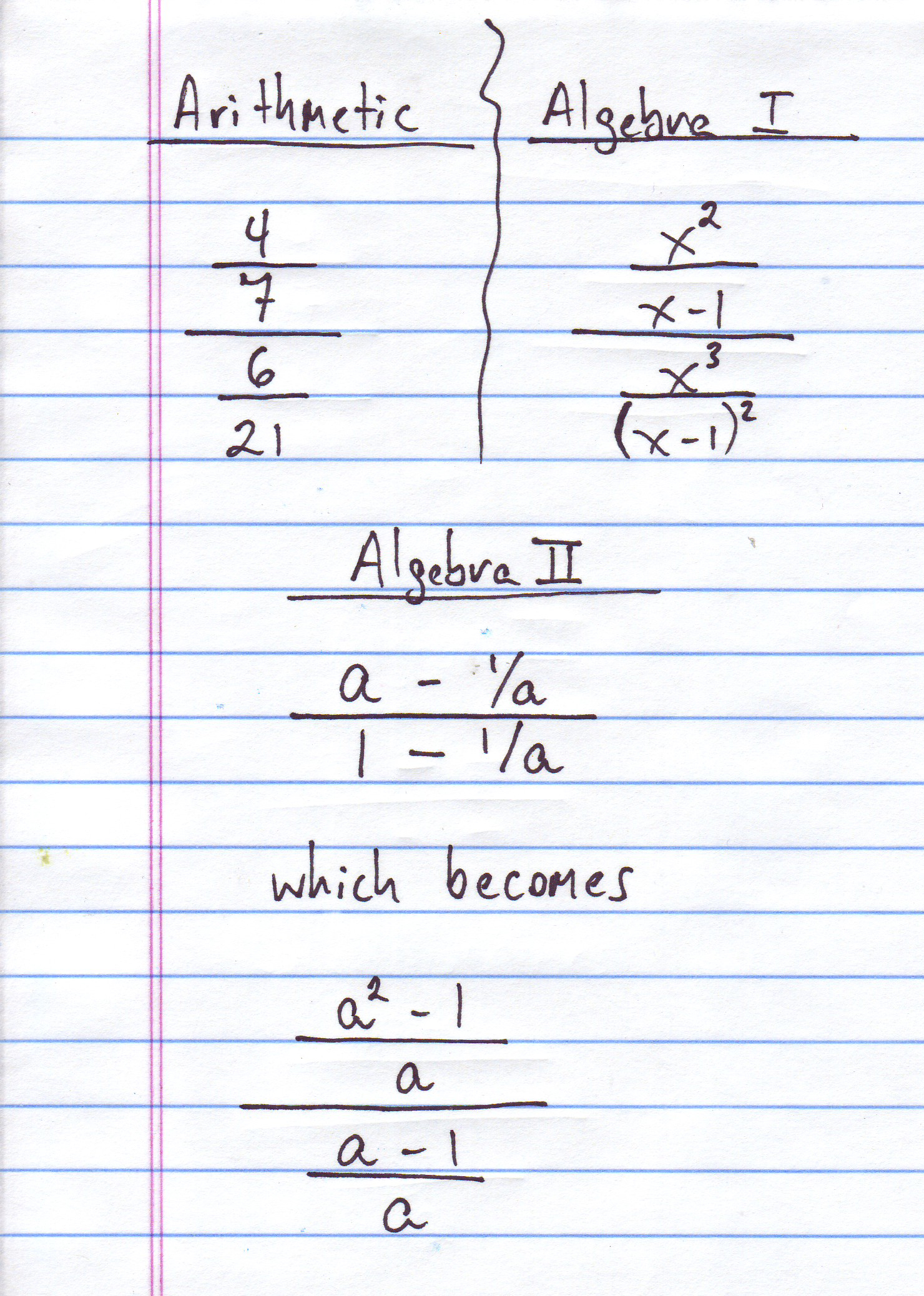 How To Divide Fractions From Annoying To Fun Mathchat